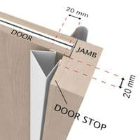 Finger guard: anti finger trapping door safety device